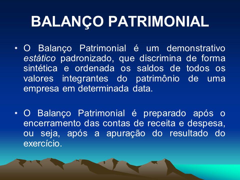 BALANÇO PATRIMONIAL O Balanço Patrimonial é um demonstrativo estático padronizado, que discrimina de forma sintética e ordenada os saldos de todos os valores integrantes do patrimônio de uma empresa em determinada data.