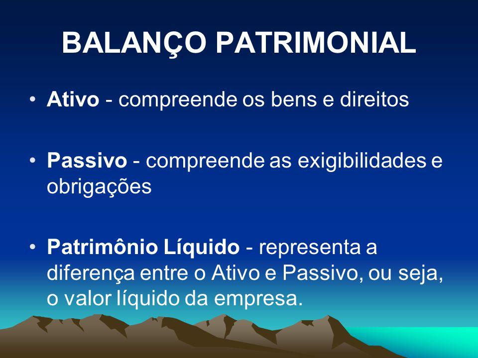 BALANÇO PATRIMONIAL Ativo - compreende os bens e direitos Passivo - compreende as exigibilidades e obrigações Patrimônio Líquido - representa a diferença entre o Ativo e Passivo, ou seja, o valor líquido da empresa.