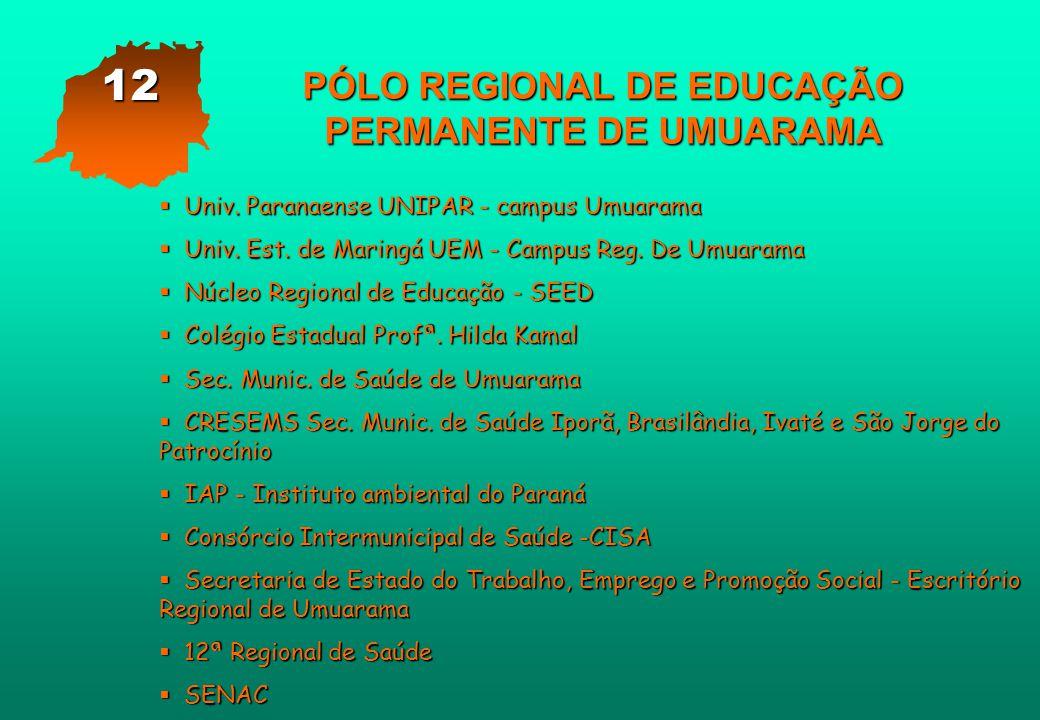 PÓLO REGIONAL DE EDUCAÇÃO PERMANENTE DE UMUARAMA  Univ. Paranaense UNIPAR - campus Umuarama  Univ. Est. de Maringá UEM - Campus Reg. De Umuarama  N