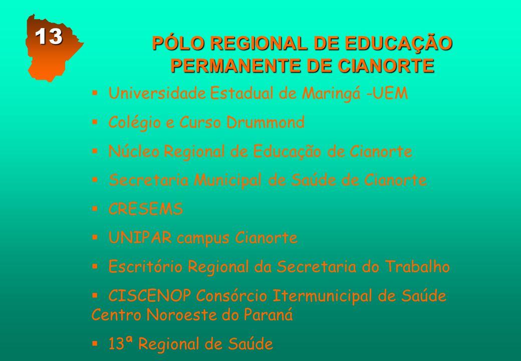 PÓLO REGIONAL DE EDUCAÇÃO PERMANENTE DE CIANORTE   Universidade Estadual de Maringá -UEM   Colégio e Curso Drummond   Núcleo Regional de Educaçã