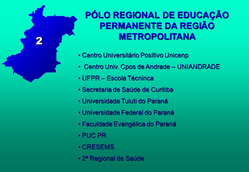 PÓLO REGIONAL DE EDUCAÇÃO PERMANENTE DA REGIÃO METROPOLITANA Centro Universitário Positivo Unicenp Centro Universitário Positivo Unicenp Centro Univ.
