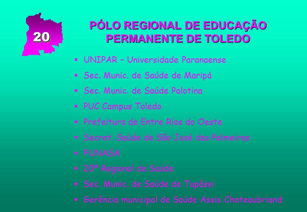 PÓLO REGIONAL DE EDUCAÇÃO PERMANENTE DE TOLEDO 2020   UNIPAR – Universidade Paranaense   Sec. Munic. de Saúde de Maripá   Sec. Munic. de Saúde P