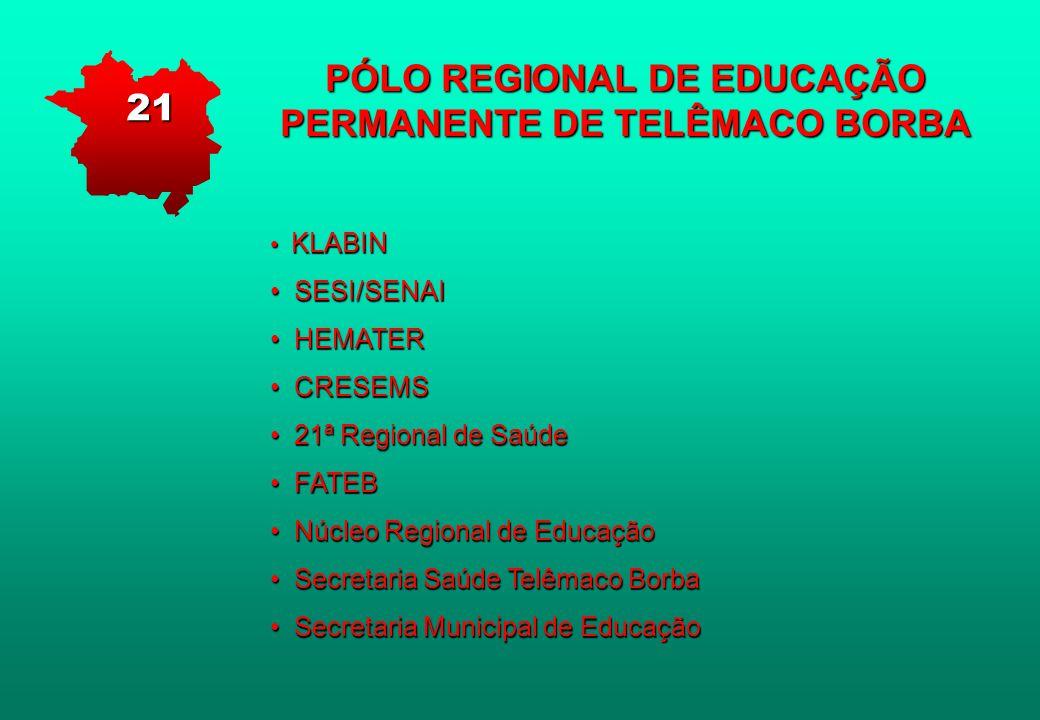 PÓLO REGIONAL DE EDUCAÇÃO PERMANENTE DE TELÊMACO BORBA KLABIN KLABIN SESI/SENAI SESI/SENAI HEMATER HEMATER CRESEMS CRESEMS 21ª Regional de Saúde 21ª R