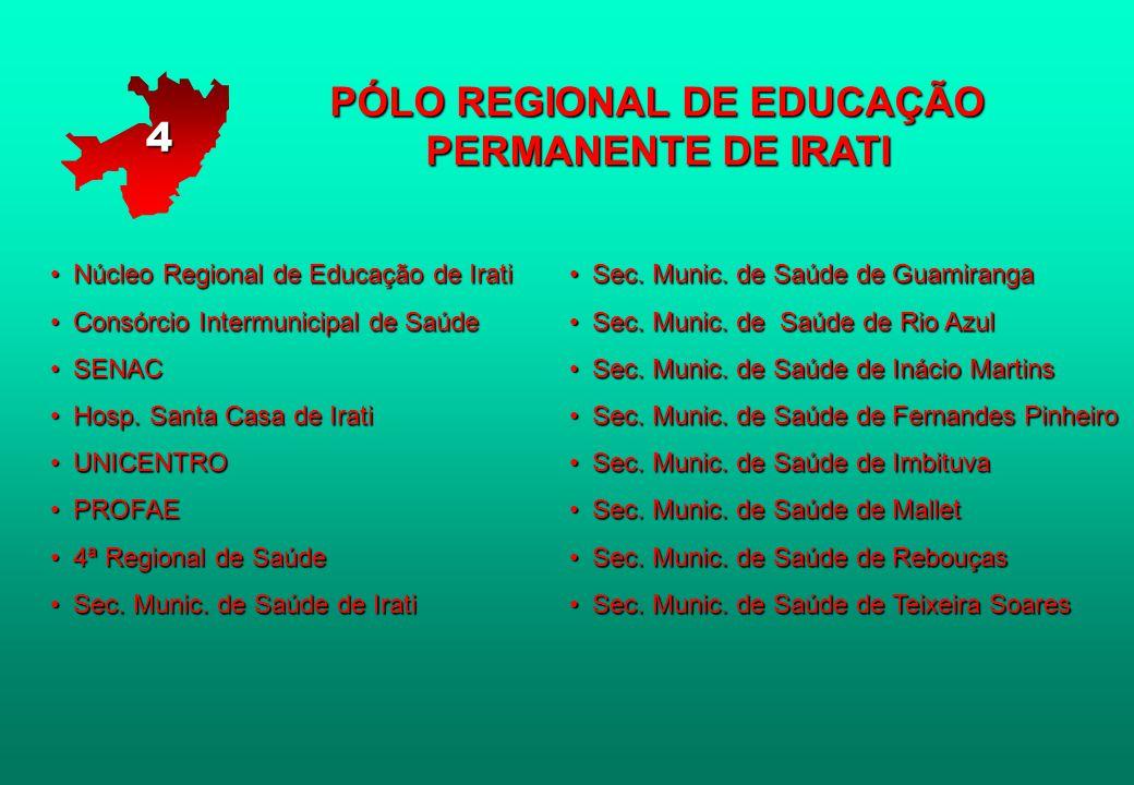 PÓLO REGIONAL DE EDUCAÇÃO PERMANENTE DE IRATI Núcleo Regional de Educação de Irati Núcleo Regional de Educação de Irati Consórcio Intermunicipal de Sa