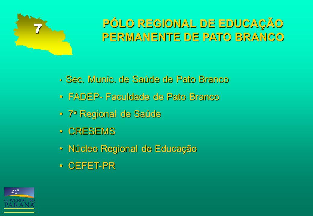 PÓLO REGIONAL DE EDUCAÇÃO PERMANENTE DE PATO BRANCO Sec. Munic. de Saúde de Pato Branco Sec. Munic. de Saúde de Pato Branco FADEP- Faculdade de Pato B