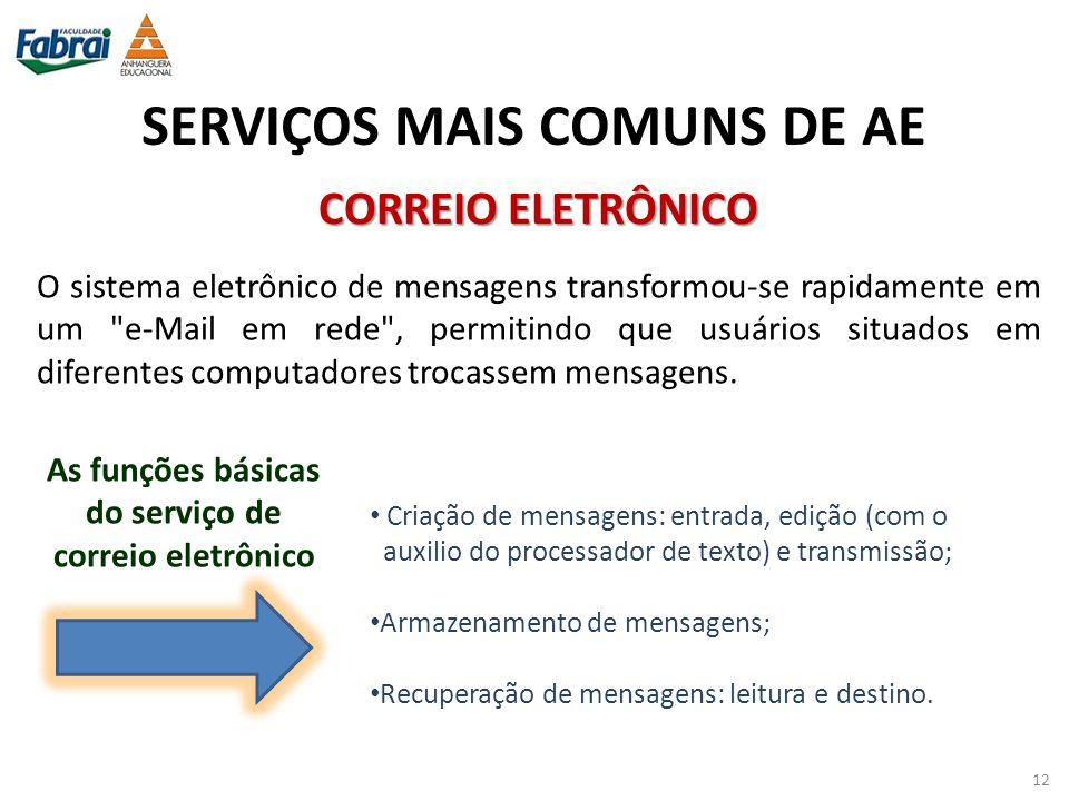 SERVIÇOS MAIS COMUNS DE AE O sistema eletrônico de mensagens transformou-se rapidamente em um