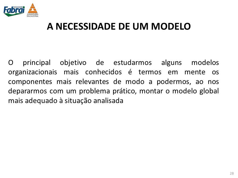 A NECESSIDADE DE UM MODELO O principal objetivo de estudarmos alguns modelos organizacionais mais conhecidos é termos em mente os componentes mais rel
