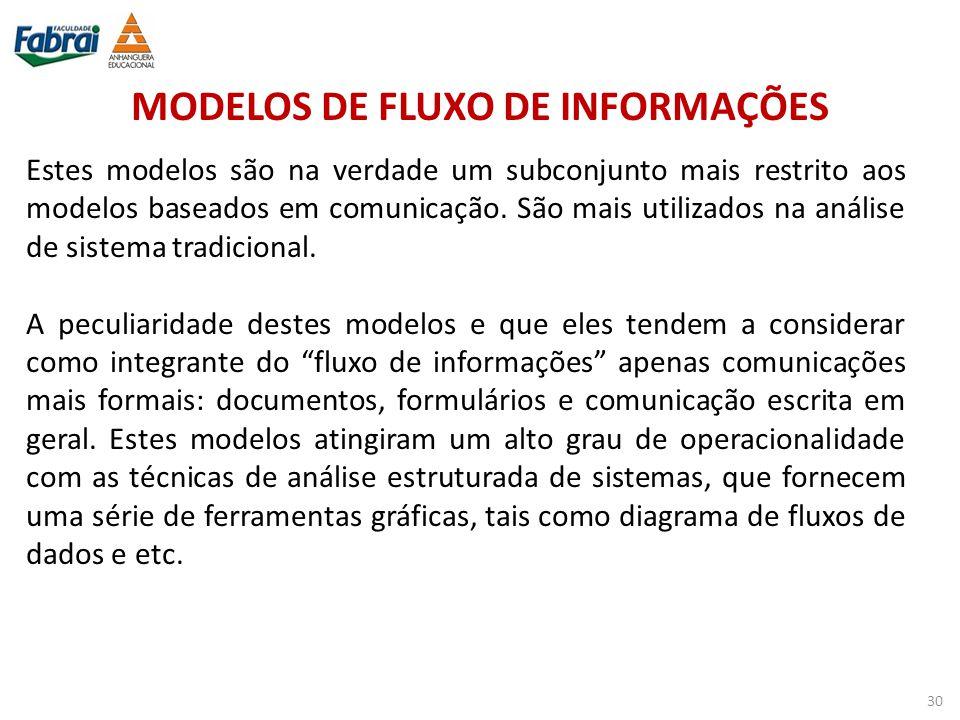 MODELOS DE FLUXO DE INFORMAÇÕES Estes modelos são na verdade um subconjunto mais restrito aos modelos baseados em comunicação. São mais utilizados na