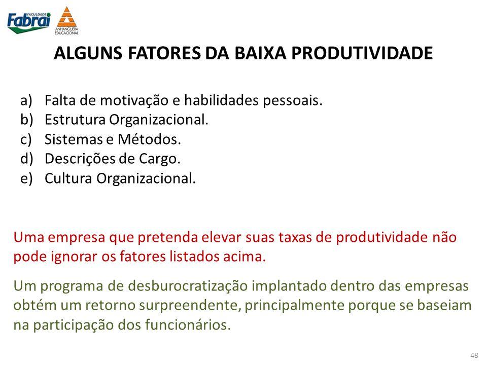 ALGUNS FATORES DA BAIXA PRODUTIVIDADE a)Falta de motivação e habilidades pessoais. b)Estrutura Organizacional. c)Sistemas e Métodos. d)Descrições de C