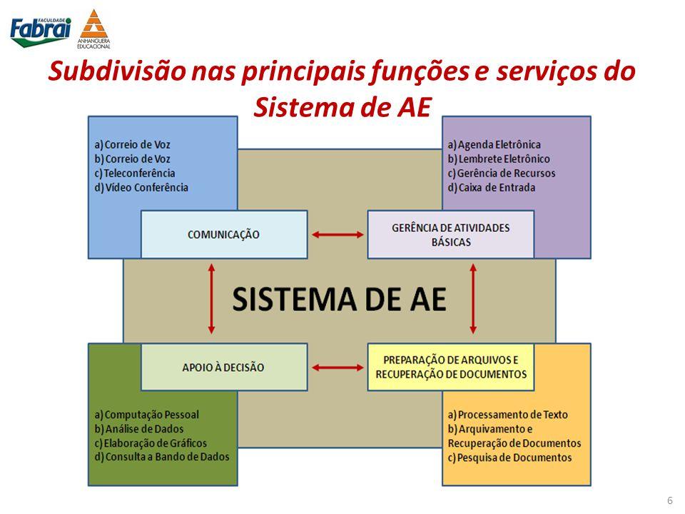 Subdivisão nas principais funções e serviços do Sistema de AE 6