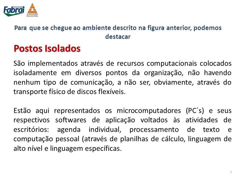 SERVIÇOS MAIS COMUNS DE AE CORREIO DE VOZ Os sistemas de processamento de voz, denominados correio de voz, possuem basicamente as funções de armazenamento e transmissão de voz.