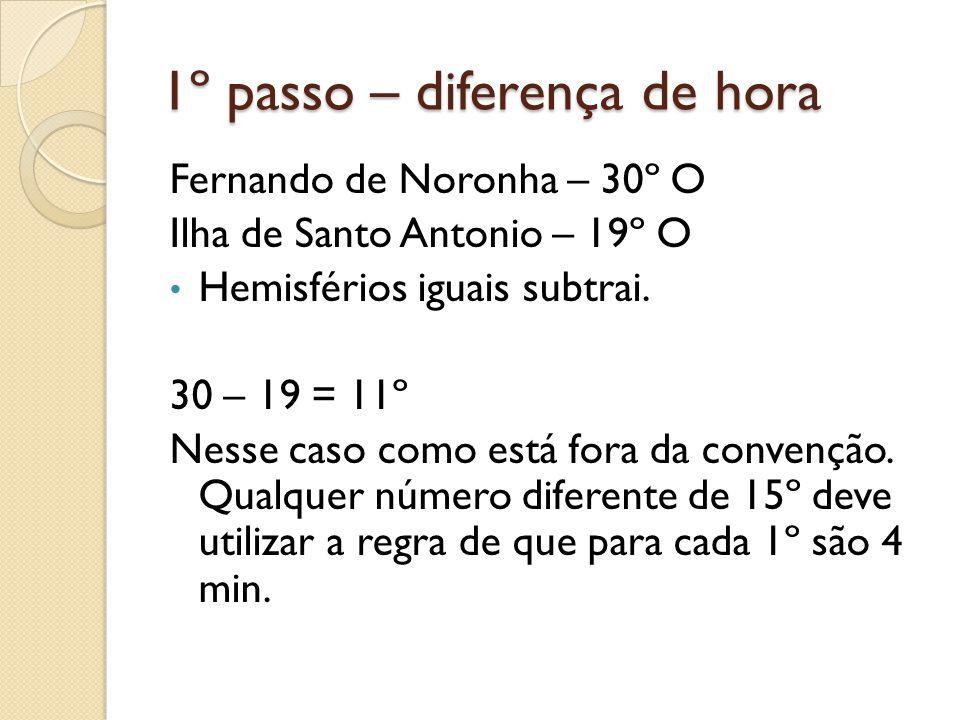 1º passo – diferença de hora Fernando de Noronha – 30º O Ilha de Santo Antonio – 19º O Hemisférios iguais subtrai. 30 – 19 = 11º Nesse caso como está