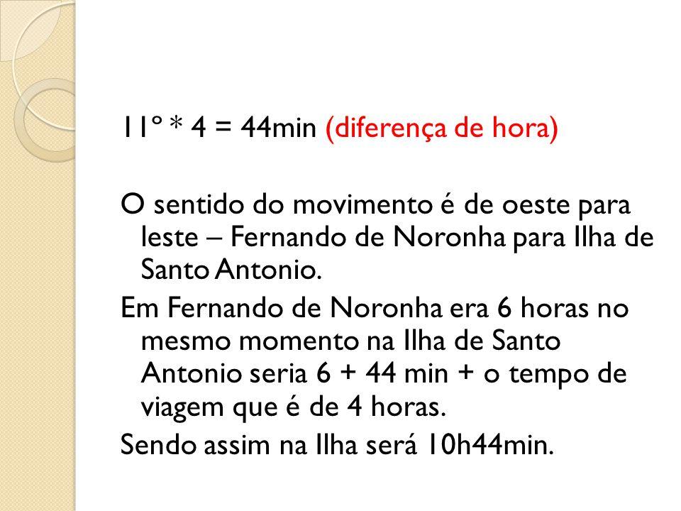 11º * 4 = 44min (diferença de hora) O sentido do movimento é de oeste para leste – Fernando de Noronha para Ilha de Santo Antonio. Em Fernando de Noro