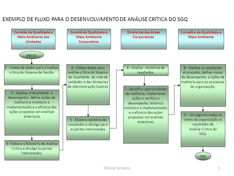 Diretorias das Áreas Corporativas Conselho da Qualidade e Meio Ambiente Comitês da Qualidade e Meio Ambiente das Unidades Comitê da Qualidade e Meio A