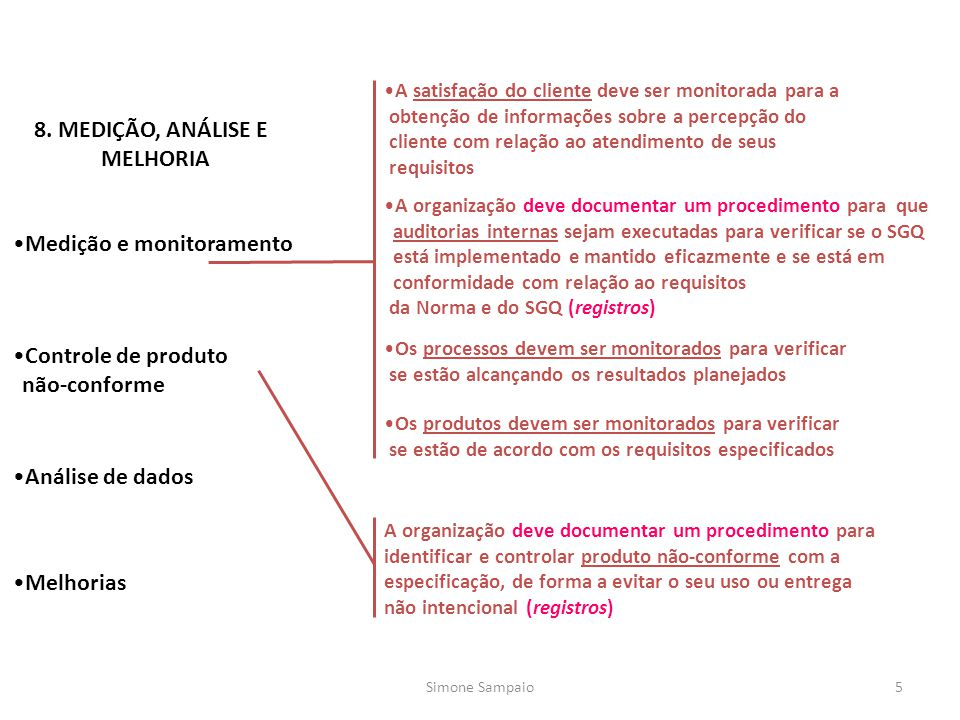 Medição e monitoramento Controle de produto não-conforme Análise de dados 8. MEDIÇÃO, ANÁLISE E MELHORIA A satisfação do cliente deve ser monitorada p