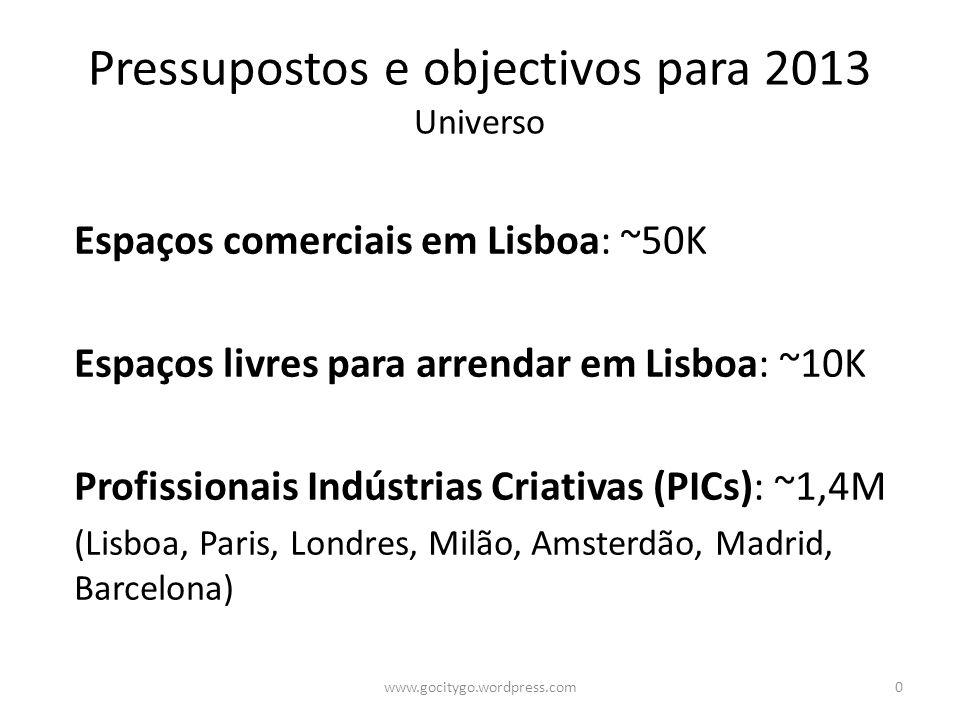 0 Pressupostos e objectivos para 2013 Universo Espaços comerciais em Lisboa: ~50K Espaços livres para arrendar em Lisboa: ~10K Profissionais Indústrias Criativas (PICs): ~1,4M (Lisboa, Paris, Londres, Milão, Amsterdão, Madrid, Barcelona) www.gocitygo.wordpress.com