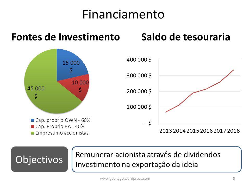 9 Financiamento www.gocitygo.wordpress.com Saldo de tesourariaFontes de Investimento Objectivos Remunerar acionista através de dividendos Investimento na exportação da ideia