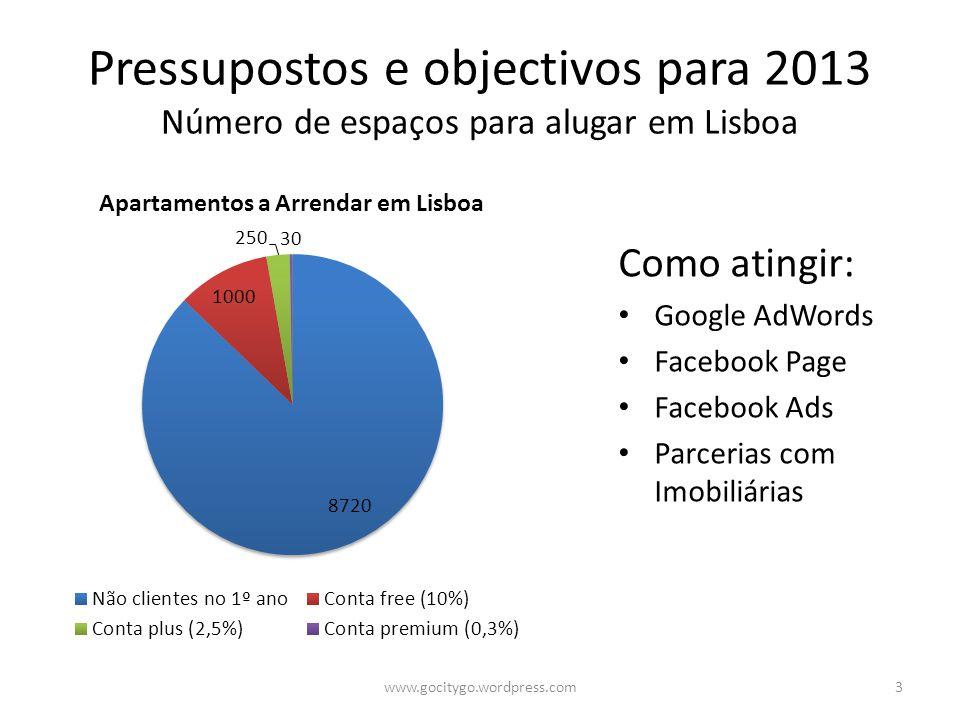 3www.gocitygo.wordpress.com Pressupostos e objectivos para 2013 Número de espaços para alugar em Lisboa Como atingir: Google AdWords Facebook Page Facebook Ads Parcerias com Imobiliárias