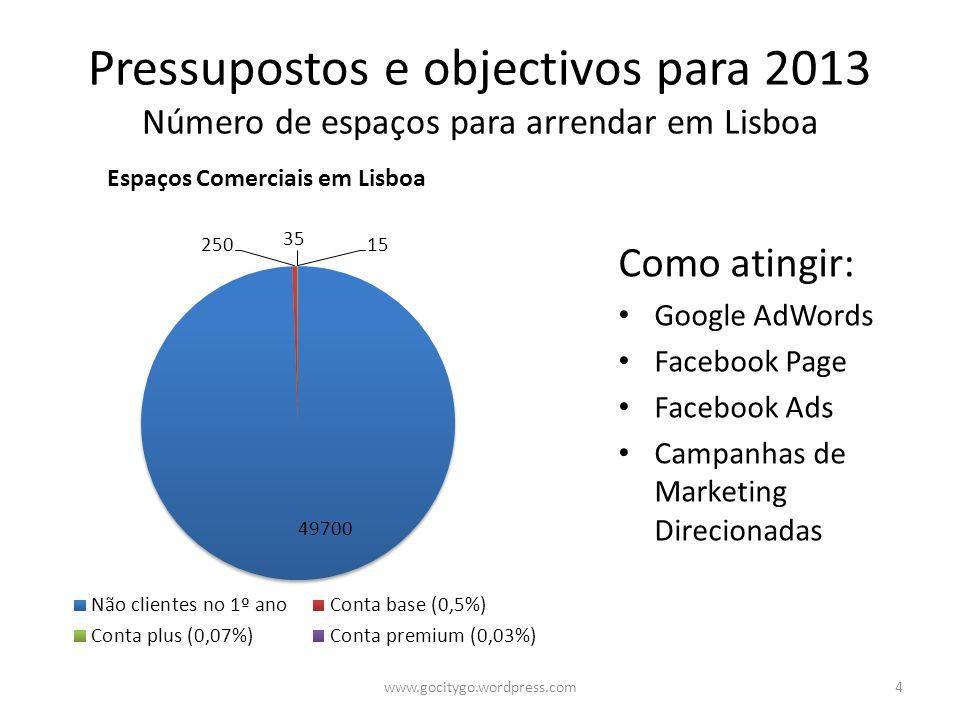 4www.gocitygo.wordpress.com Pressupostos e objectivos para 2013 Número de espaços para arrendar em Lisboa Como atingir: Google AdWords Facebook Page Facebook Ads Campanhas de Marketing Direcionadas