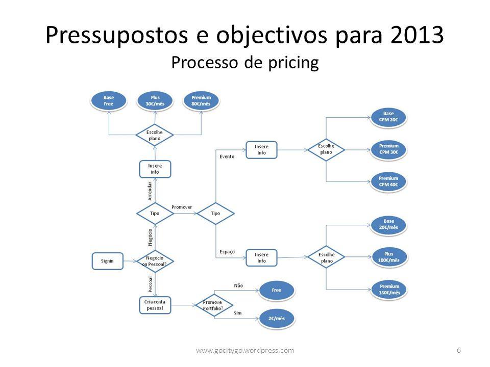 7www.gocitygo.wordpress.com Pressupostos e objectivos para 2013 Modelo de pricing *CPM – Custo por mil visualizações