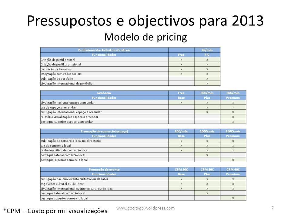 8 Plano Financeiro www.gocitygo.wordpress.com Vendas 180.350€ EBITDA = 43.420€ Margem = 24% Custos 136.930€ Investimento 70.000€ 2013