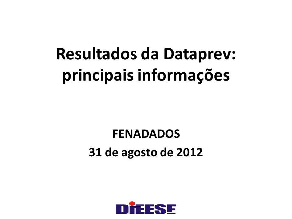 Resultados da Dataprev: principais informações FENADADOS 31 de agosto de 2012