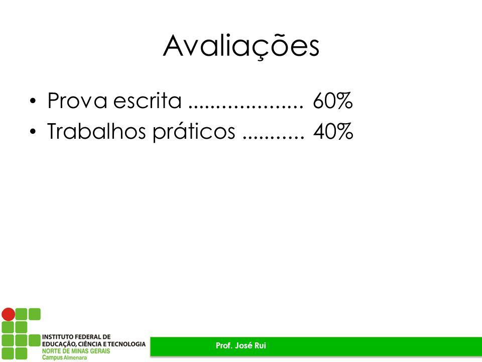 Avaliações Prova escrita.................... 60% Trabalhos práticos........... 40% Prof. José Rui