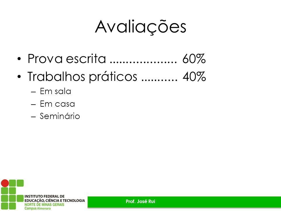 Avaliações Prova escrita.................... 60% Trabalhos práticos...........