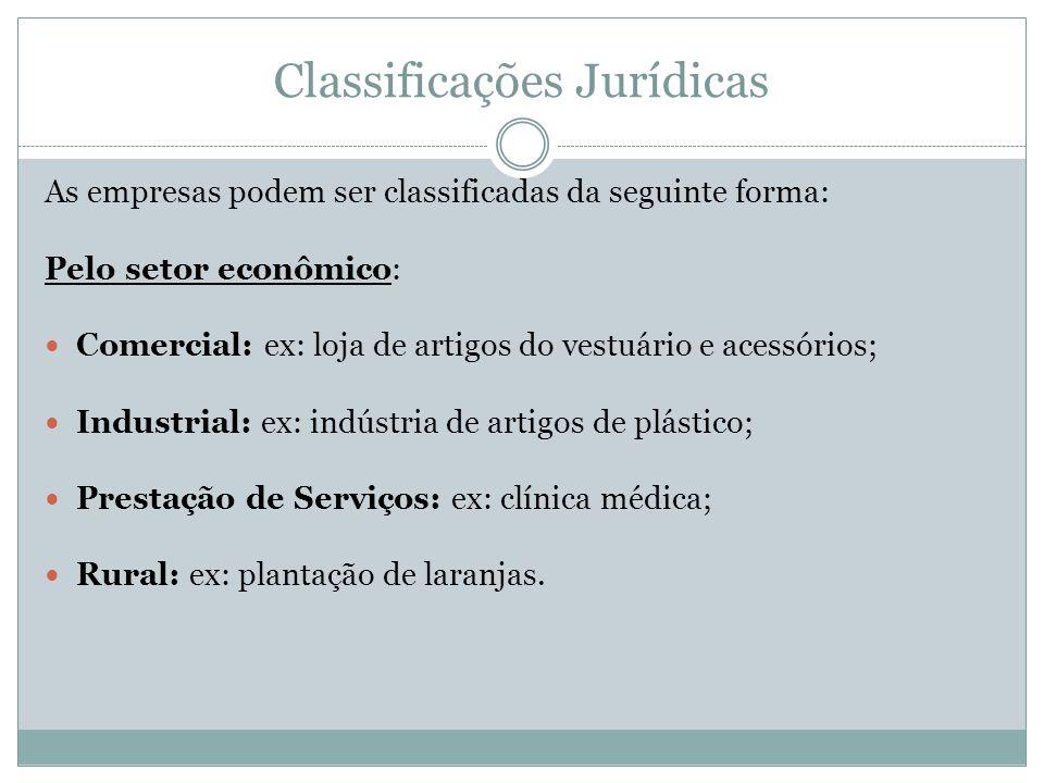 Classificações Jurídicas As empresas podem ser classificadas da seguinte forma: Pelo setor econômico: Comercial: ex: loja de artigos do vestuário e ac