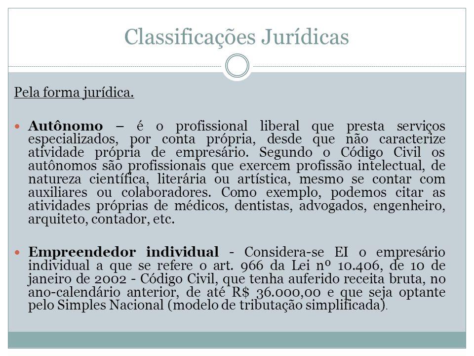 Classificações Jurídicas Pela forma jurídica. Autônomo – é o profissional liberal que presta serviços especializados, por conta própria, desde que não