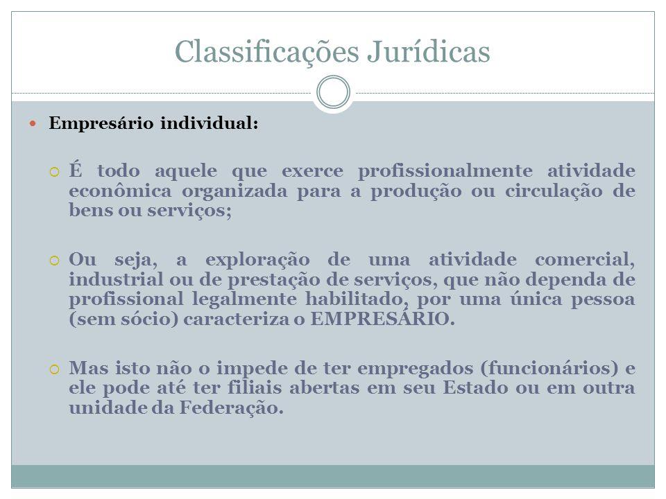 Classificações Jurídicas Empresário individual:  É todo aquele que exerce profissionalmente atividade econômica organizada para a produção ou circula