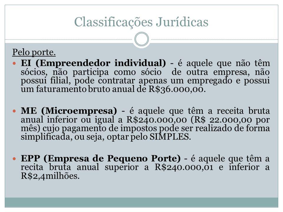 Classificações Jurídicas Pelo porte. EI (Empreendedor individual) - é aquele que não têm sócios, não participa como sócio de outra empresa, não possui