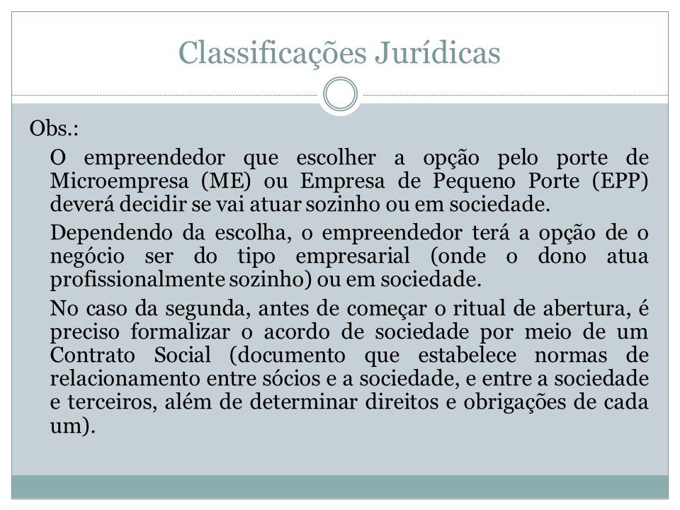 Classificações Jurídicas Obs.: O empreendedor que escolher a opção pelo porte de Microempresa (ME) ou Empresa de Pequeno Porte (EPP) deverá decidir se