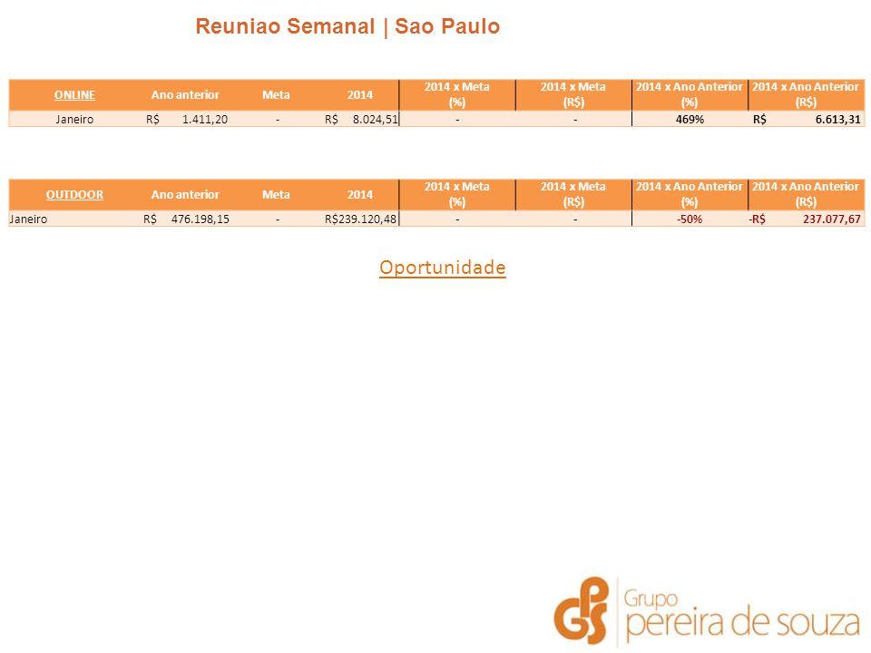 Reuniao Semanal | Sao Paulo | Janeiro 2014 ONLINEAno anteriorMeta2014 2014 x Meta (%) 2014 x Meta (R$) 2014 x Ano Anterior (%) 2014 x Ano Anterior (R$) Janeiro R$ 1.411,20 - R$ 8.024,51- -469% R$ 6.613,31 OUTDOORAno anteriorMeta2014 2014 x Meta (%) 2014 x Meta (R$) 2014 x Ano Anterior (%) 2014 x Ano Anterior (R$) Janeiro R$ 476.198,15 - R$239.120,48- --50%-R$ 237.077,67 Oportunidade