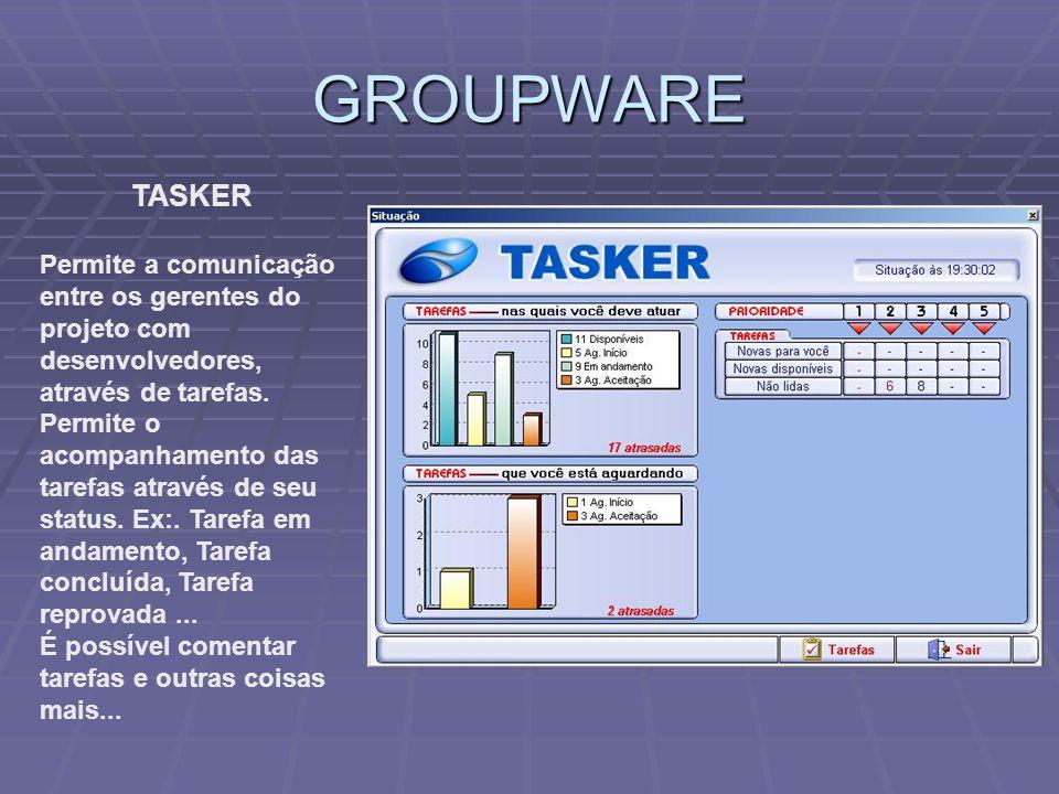 GROUPWARE TASKER Permite a comunicação entre os gerentes do projeto com desenvolvedores, através de tarefas. Permite o acompanhamento das tarefas atra