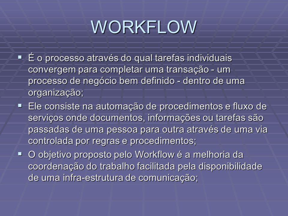 WORKFLOW  É o processo através do qual tarefas individuais convergem para completar uma transação - um processo de negócio bem definido - dentro de u