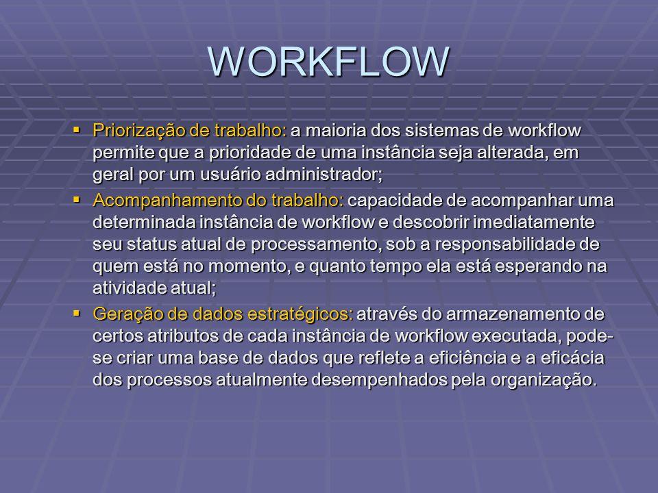 WORKFLOW  Priorização de trabalho: a maioria dos sistemas de workflow permite que a prioridade de uma instância seja alterada, em geral por um usuári