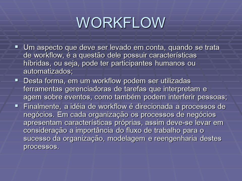 WORKFLOW  Um aspecto que deve ser levado em conta, quando se trata de workflow, é a questão dele possuir características híbridas, ou seja, pode ter