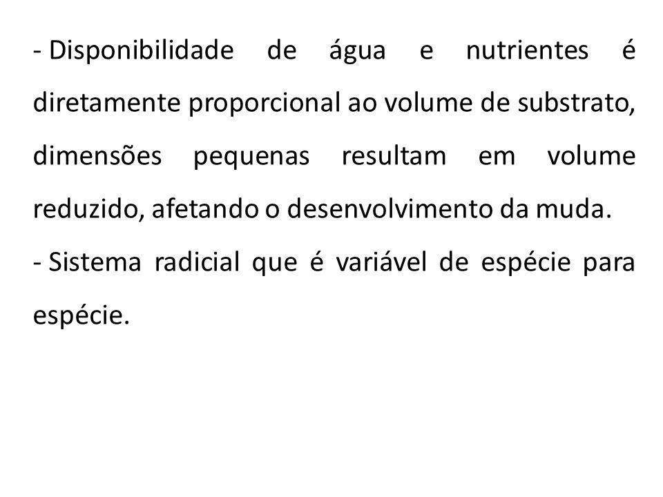 - Disponibilidade de água e nutrientes é diretamente proporcional ao volume de substrato, dimensões pequenas resultam em volume reduzido, afetando o d