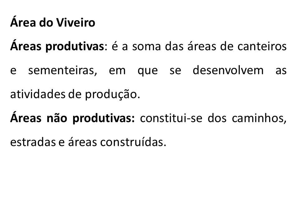 Área do Viveiro Áreas produtivas: é a soma das áreas de canteiros e sementeiras, em que se desenvolvem as atividades de produção. Áreas não produtivas