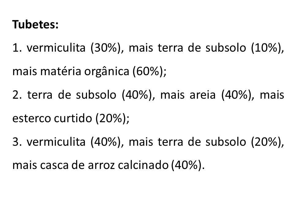 Tubetes: 1. vermiculita (30%), mais terra de subsolo (10%), mais matéria orgânica (60%); 2. terra de subsolo (40%), mais areia (40%), mais esterco cur