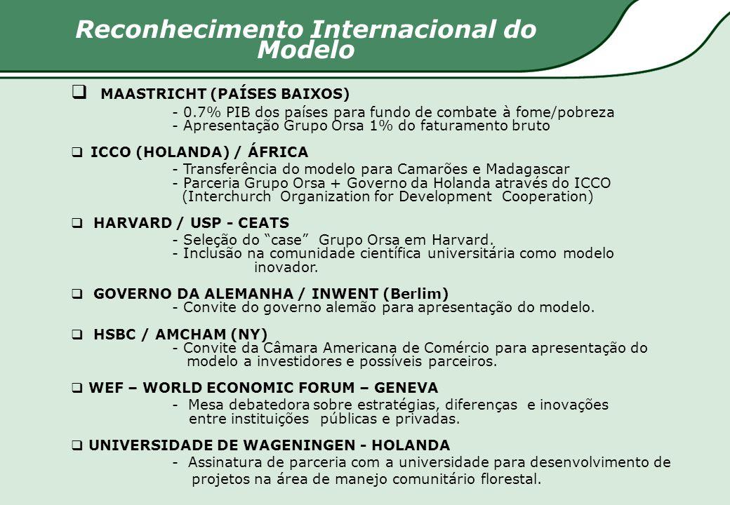  MAASTRICHT (PAÍSES BAIXOS) - 0.7% PIB dos países para fundo de combate à fome/pobreza - Apresentação Grupo Orsa 1% do faturamento bruto  ICCO (HOLA