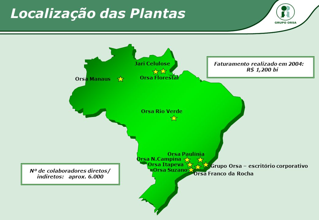 Faturamento realizado em 2004: R$ 1,200 bi R$ 1,200 bi Jari Celulose Orsa Manaus Orsa Rio Verde Orsa Paulínia Grupo Orsa – escritório corporativo Orsa
