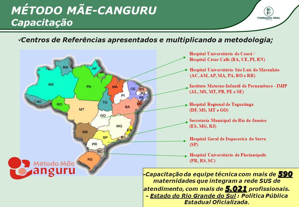 Centros de Referências apresentados e multiplicando a metodologia; Hospital Universitário do Ceará / Hospital César Calls (BA, CE, PI, RN) Hospital Un