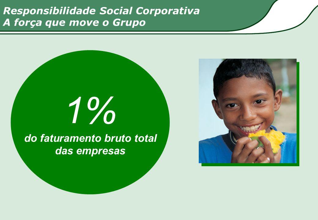 MAIOR HOSPITAL DE ONCOLOGIA INFANTIL 95% SUS TRIPARTITE P.S.P. GRAACC