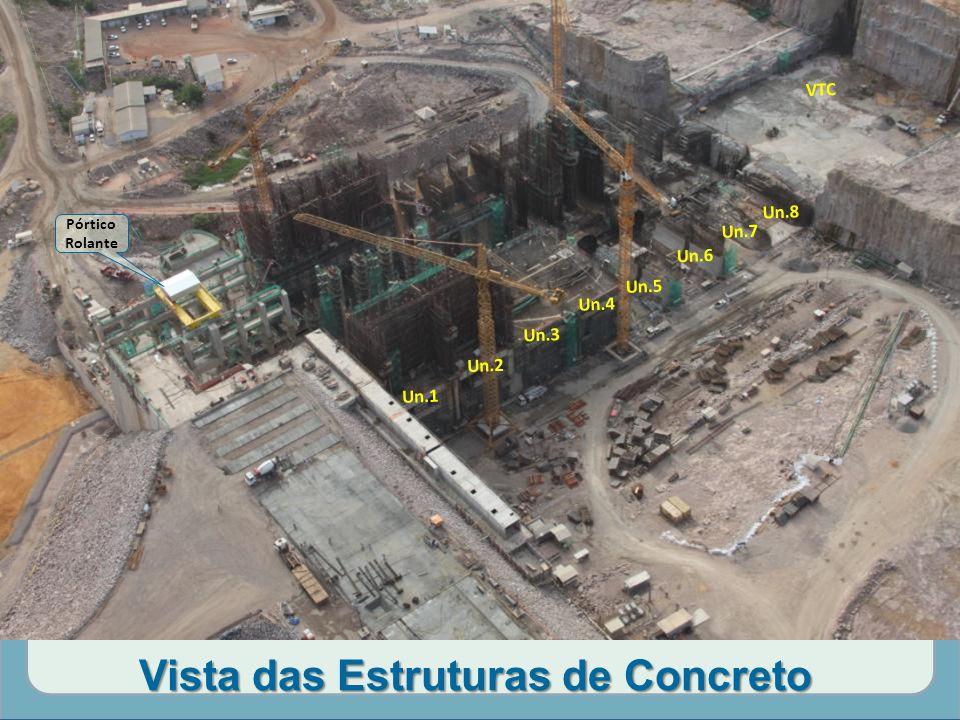 Vista das Estruturas de Concreto VTC Pórtico Rolante Un.1 Un.2 Un.3 Un.4 Un.5 Un.6 Un.7 Un.8