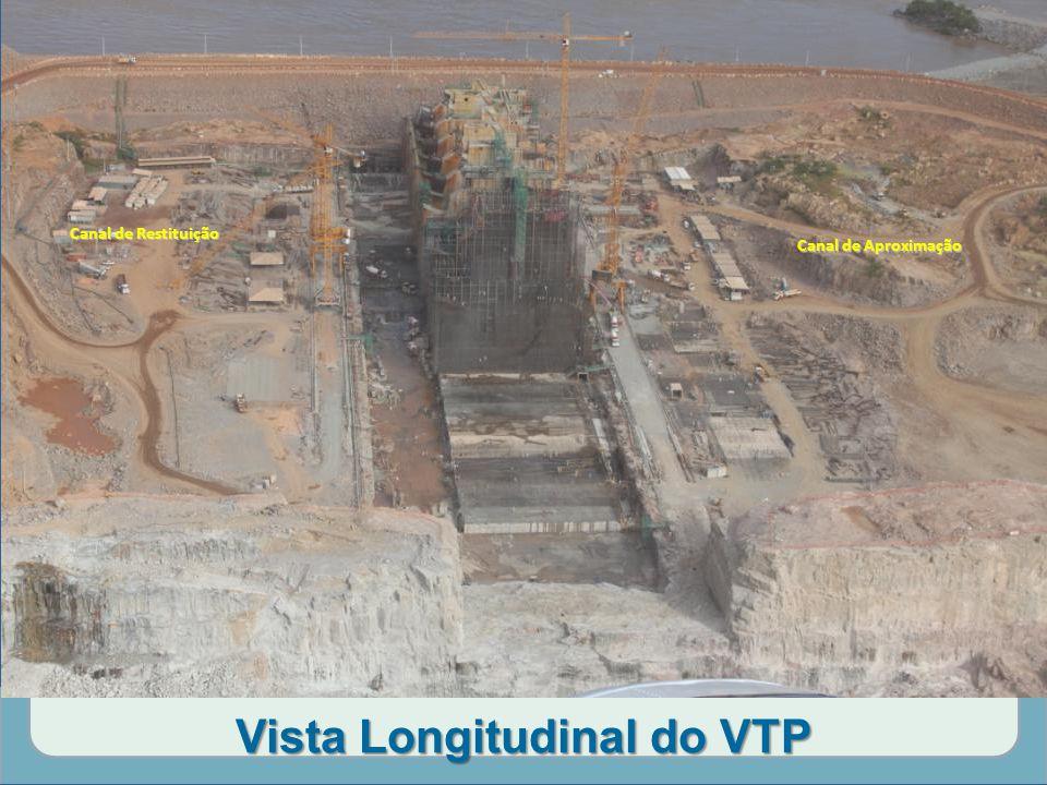 Vista Longitudinal do VTP Canal de Aproximação Canal de Restituição