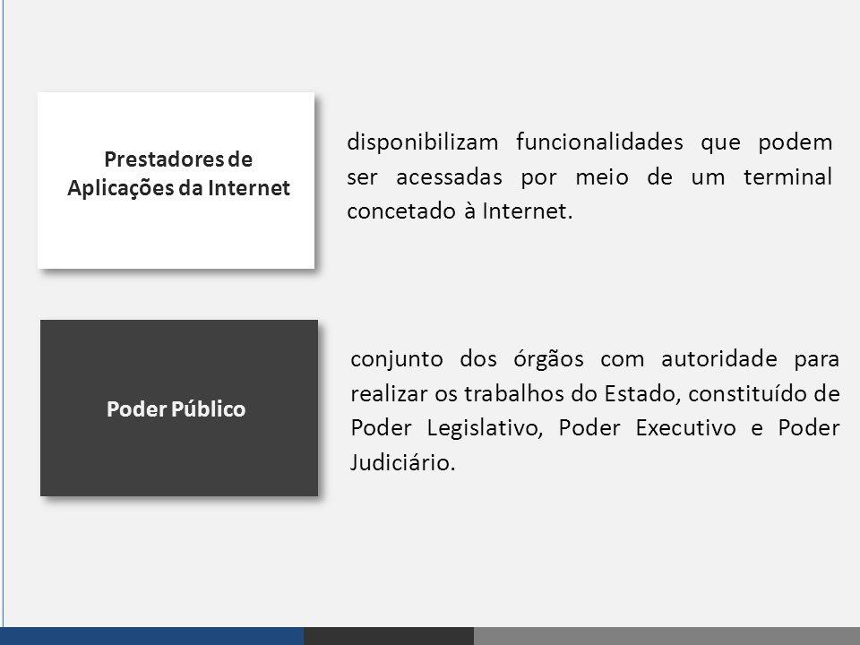Prestadores de Aplicações da Internet Poder Público disponibilizam funcionalidades que podem ser acessadas por meio de um terminal concetado à Interne
