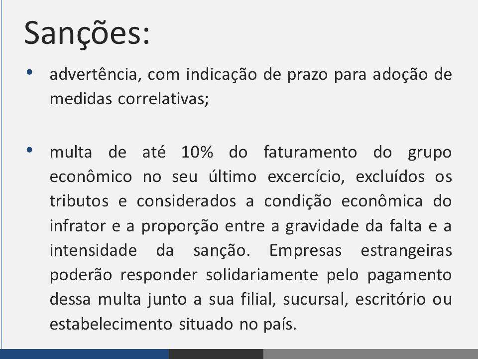advertência, com indicação de prazo para adoção de medidas correlativas; multa de até 10% do faturamento do grupo econômico no seu último excercício,