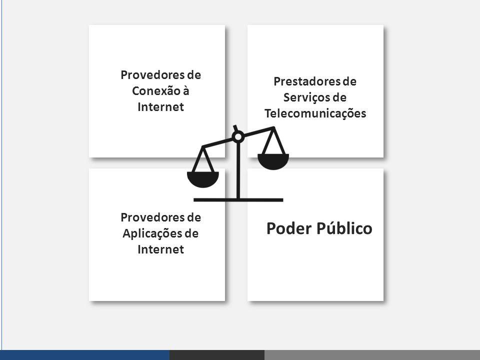 Provedores de Conexão à Internet Prestadores de Serviços de Telecomunicações Provedores de Aplicações de Internet Poder Público